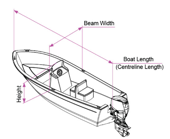 how to measure centre console boat cover