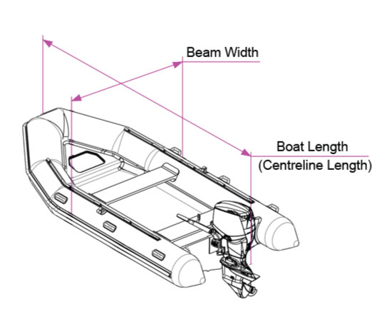 how to choose cover size for inflatable boat