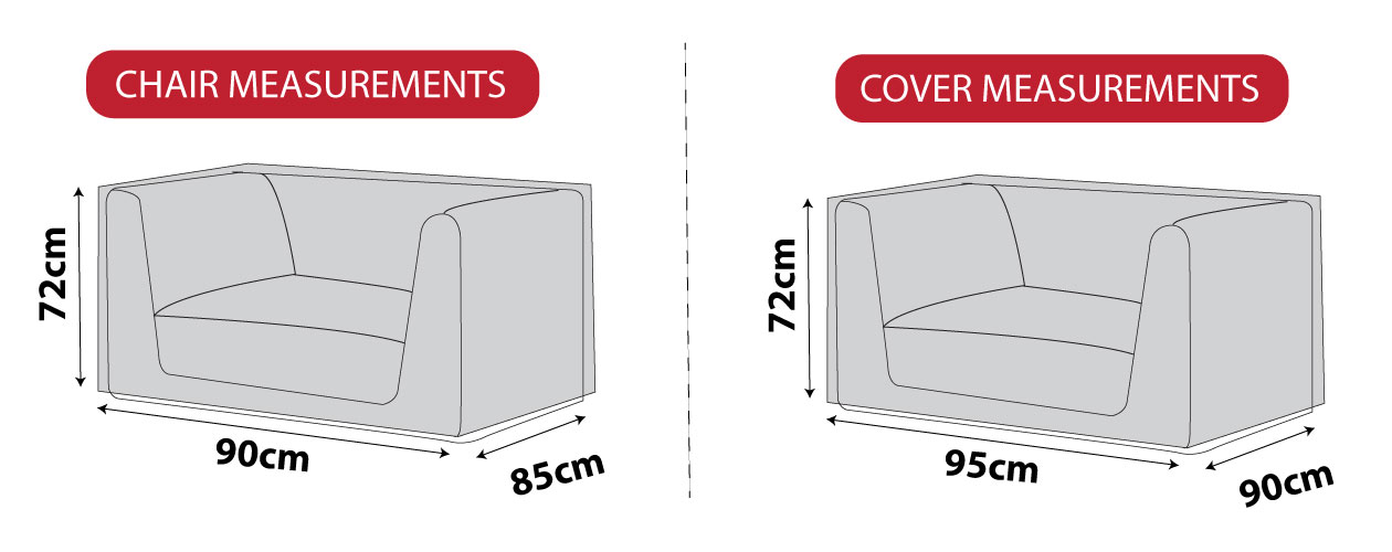 how to measure for fitted modular chair cover small size