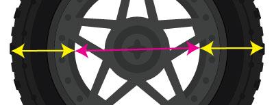 tyre width across
